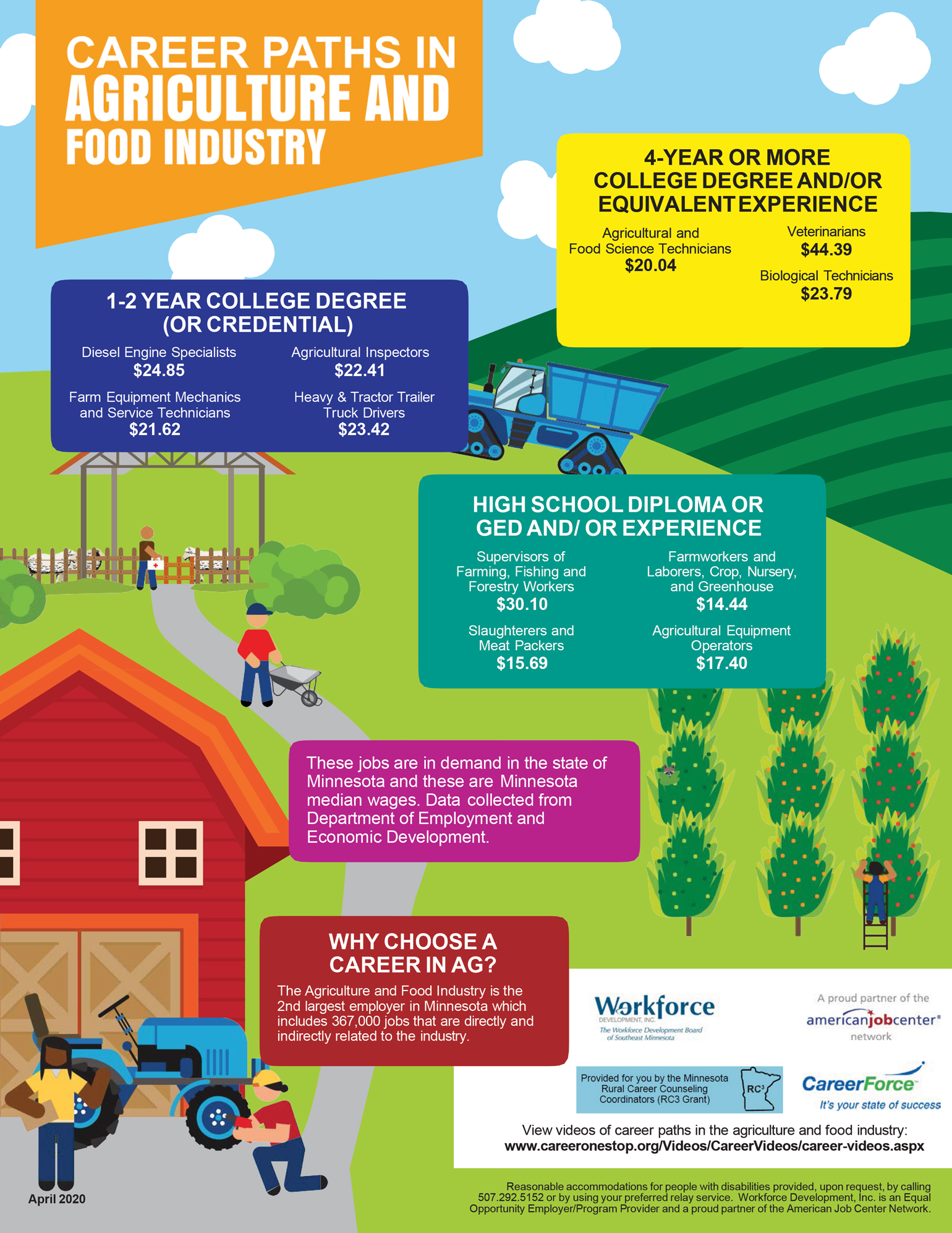 career paths in agriculture infographic