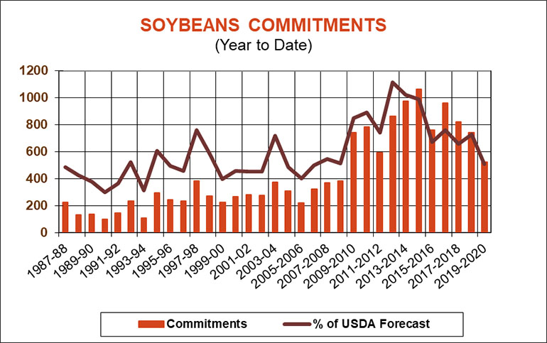 100319SoybeanCommitments770.jpg
