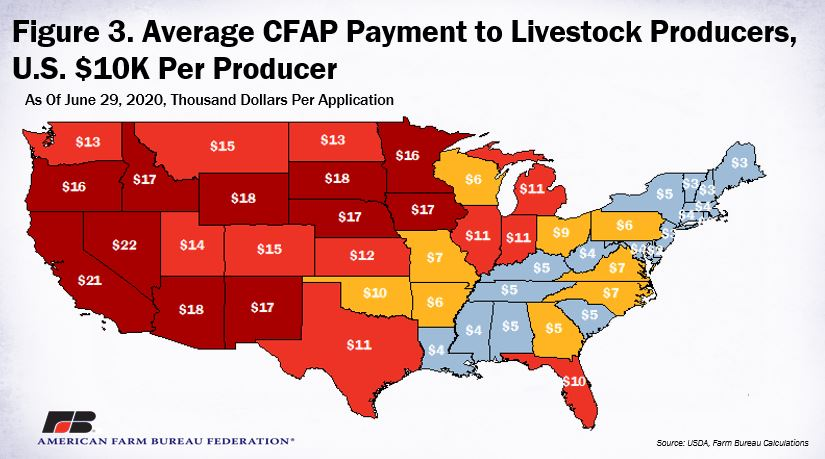 CFAP-Payments To Livestock Producers Per Application