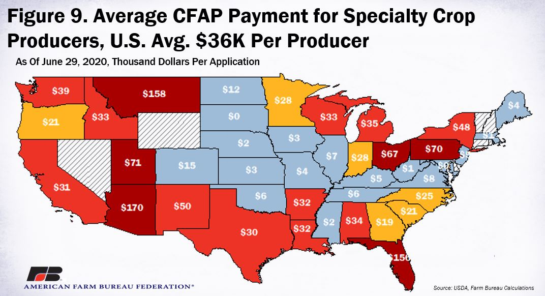 average CFAP payments per specialty crop application