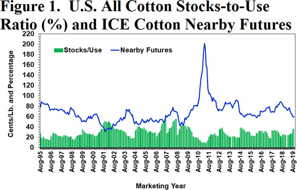 COTTON-SPIN-SEPT-19.jpg