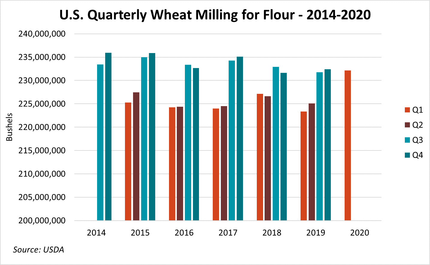 Wheat Outlook - Graphic 8.png