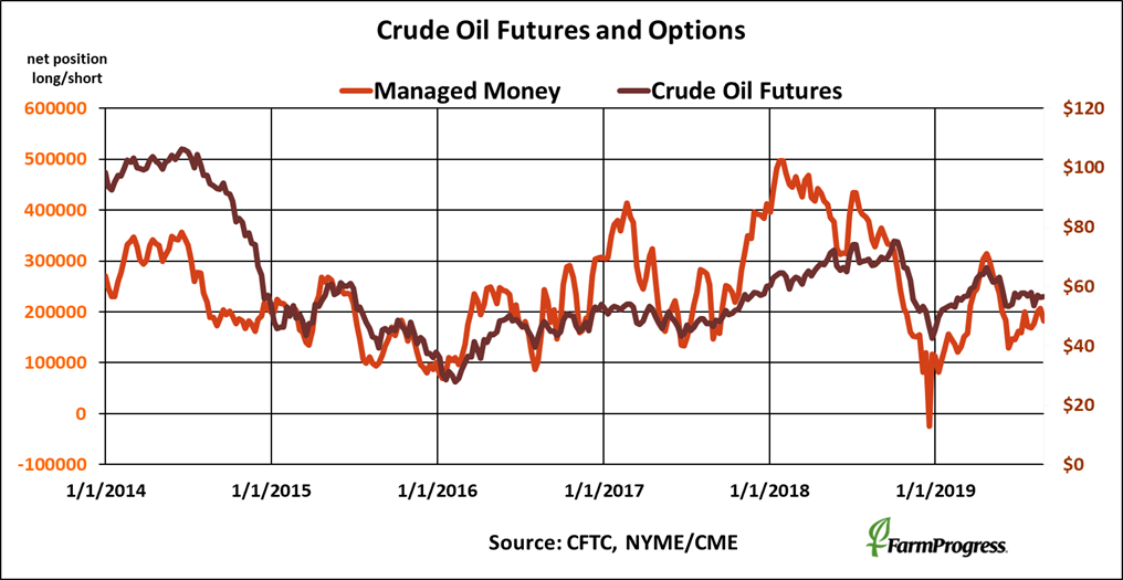 crude-oil-futures-options-cftc-083019.png