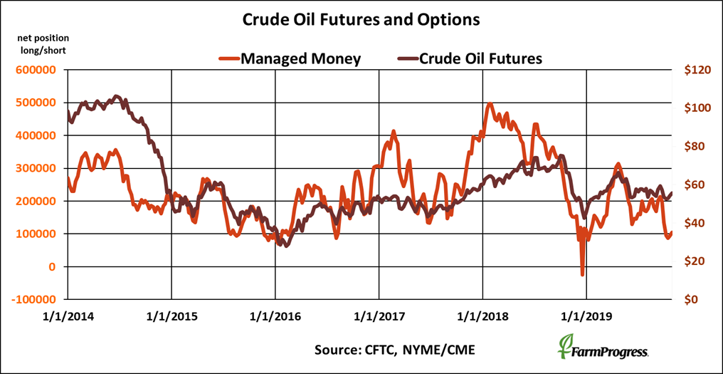 crude-oil-futures-options-cftc-110119.png