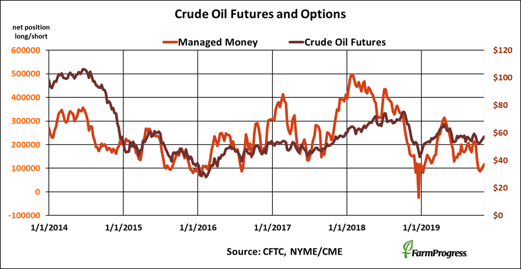 crude-oil-futures-options-cftc-110819.png