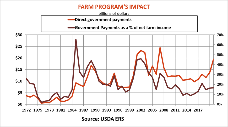 farm-labor-report-farm-program-impact-083019.png