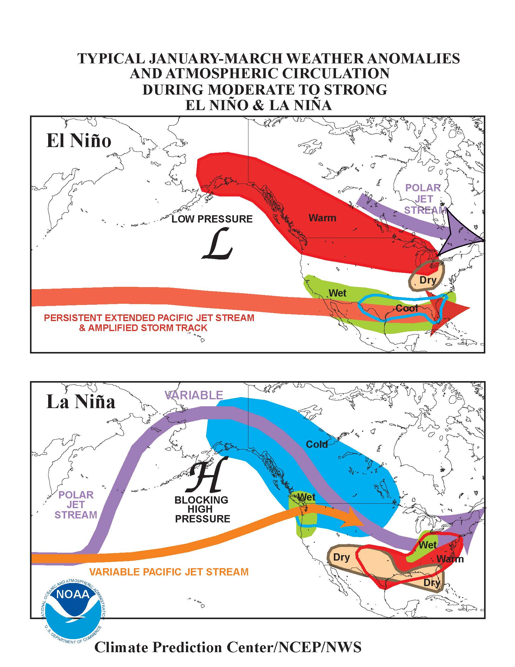 typical january to March weather anomalies & atmospheric circulation during moderate to strong El Nino and La nina