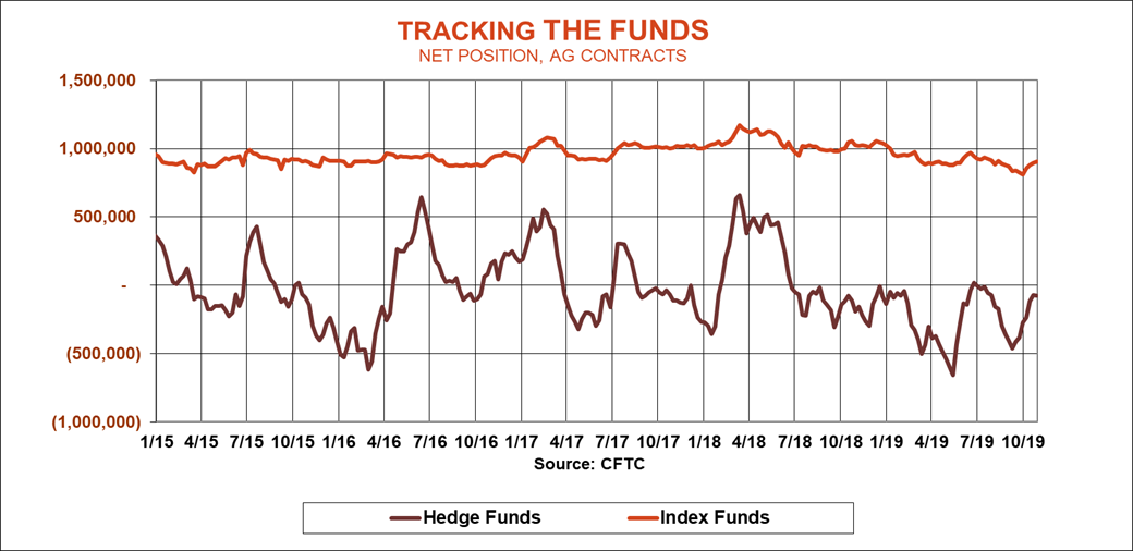 tracking-the-funds-cftc-110119.png