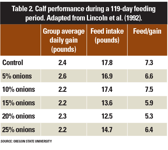 calf performance during feeding period