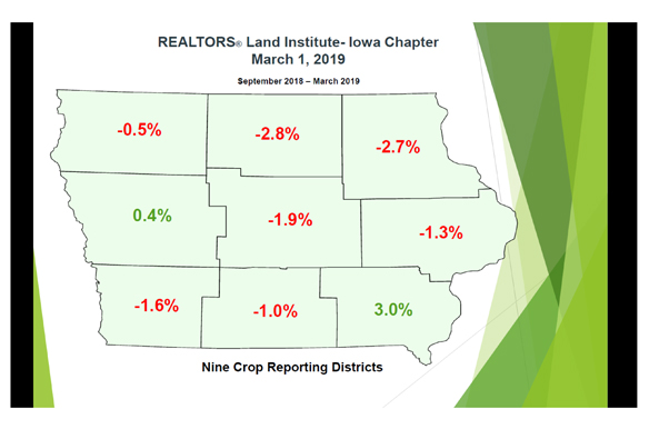 Iowa farmland values by crop reporting district show varied results in the latest survey map