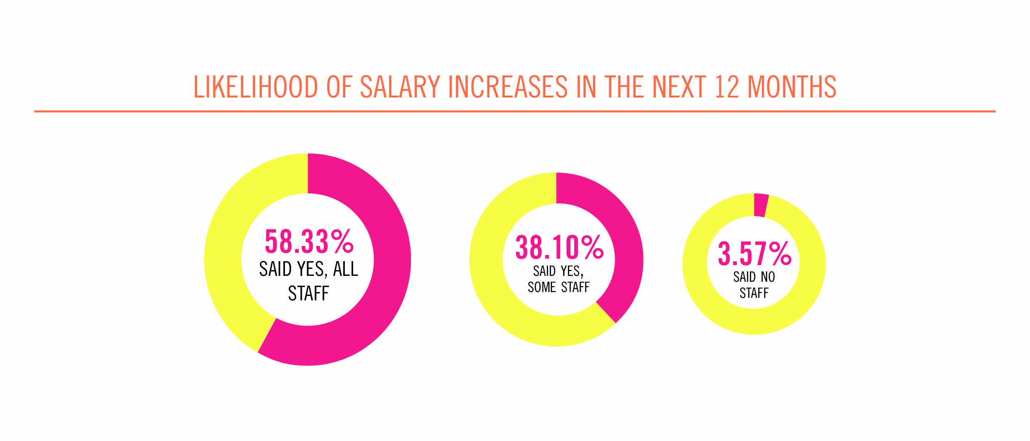 Salary Increases - 2019.jpg