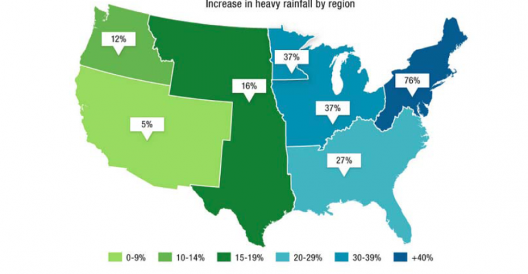 Impact of climate change on corn, soybeans
