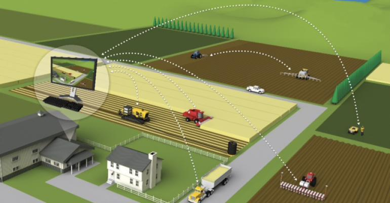 Trimble adds Vehicle Sync, expanded RTX and more