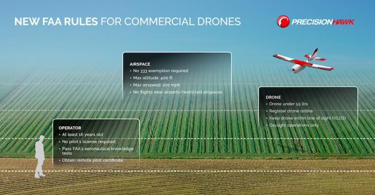 PrecisionHawk offers this infographic that summarizes the new FAA drone rules